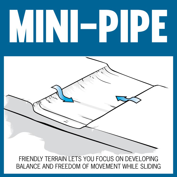 Step 2 – The Mini-Pipe