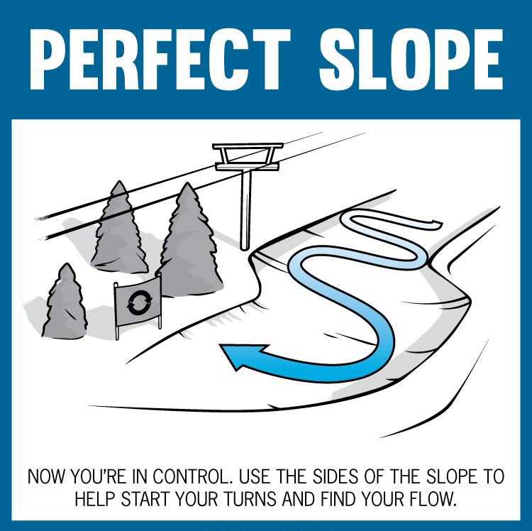 Step 5 – The Perfect Slope